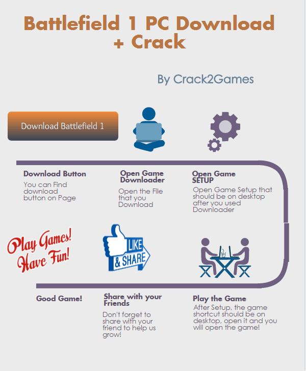 Battlefield 1 download crack free