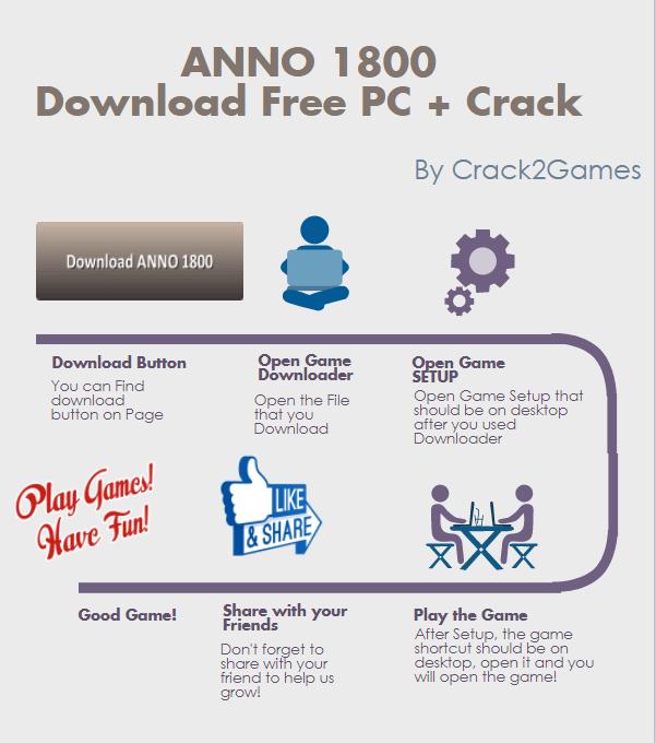 ANNO 1800 torrent