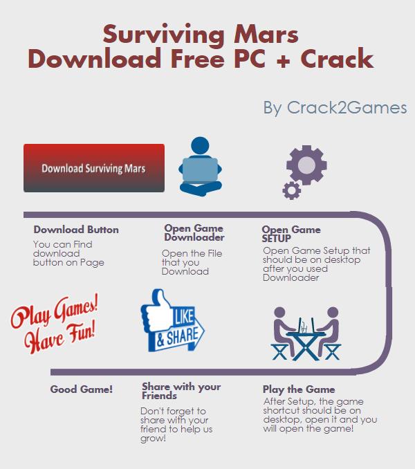 Surviving Mars torrent