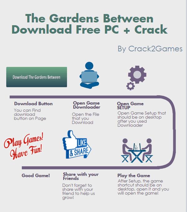 The Gardens Between torrent