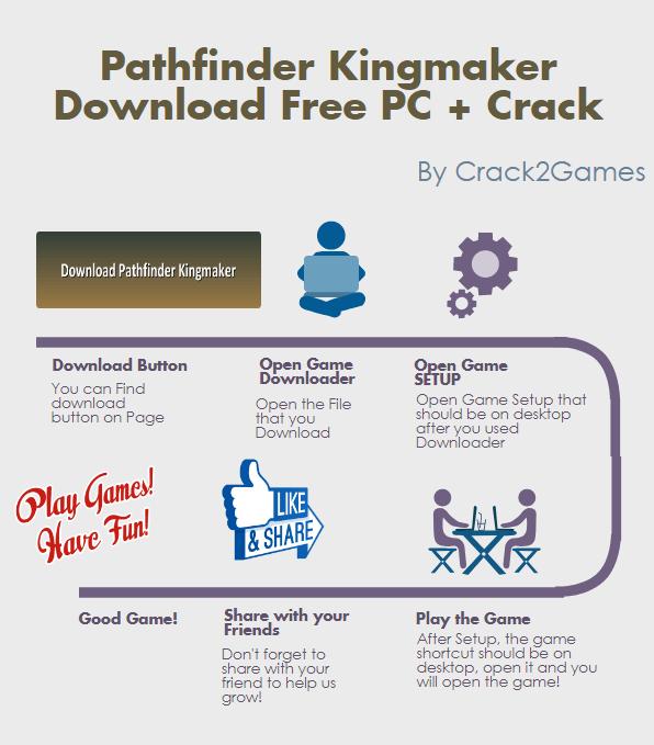 Pathfinder Kingmaker download crack free