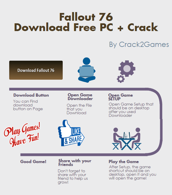 Fallout 76 download crack free