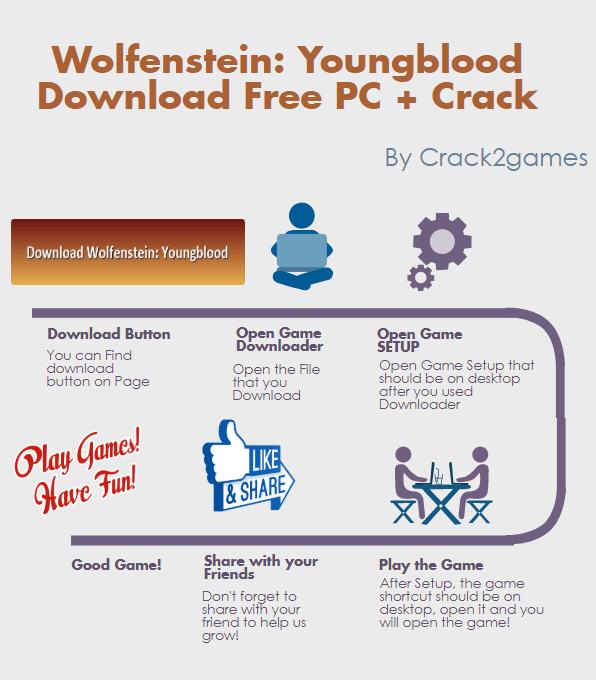 Wolfenstein Youngblood download crack free