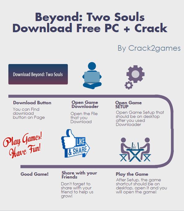 Beyond Two Souls download crack free