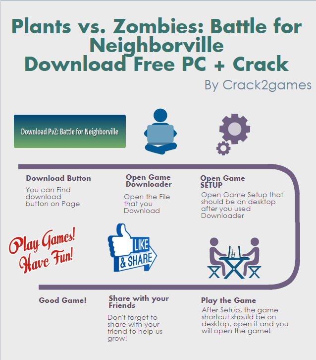 Plants vs. Zombies Battle for Neighborville download crack free