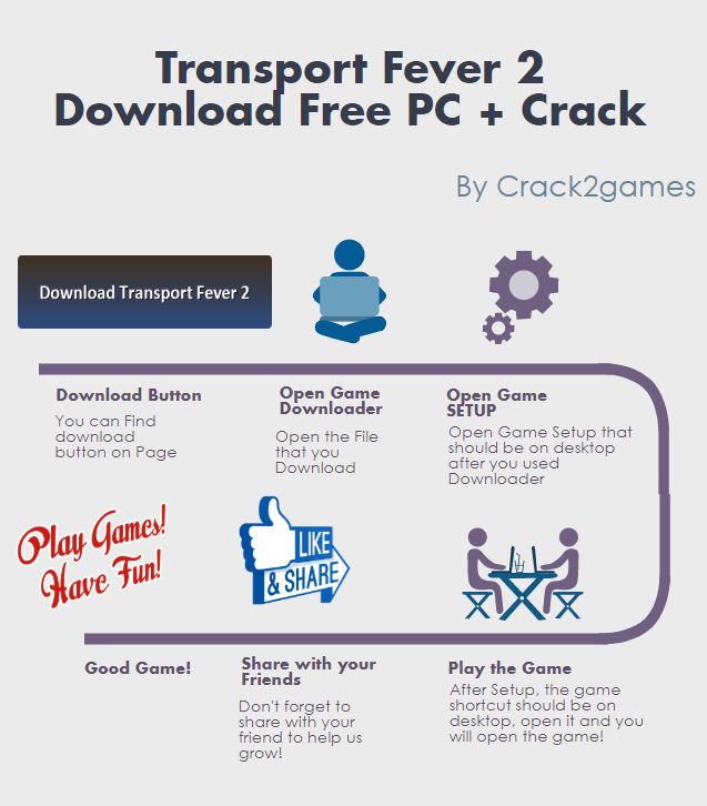 Transport Fever 2 download crack free