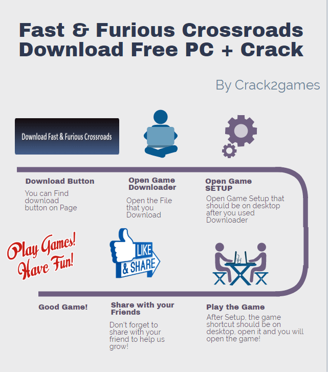 Fast & Furious Crossroads download crack free